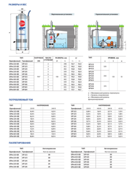 Скважинный глубинный насос Pedrollo UPm2/4-GE