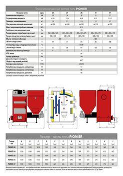купить Твердотопливный котёл Stalmark PIONER 25 kW в Кишинёве