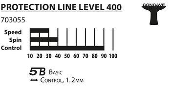 Ракетка для настольного тенниса Donic Protection Line S400 / 703055, 1.4 mm (3211)