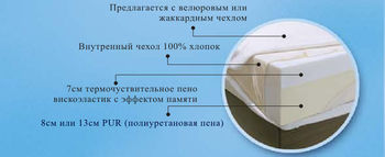 Ортопедический матрас COMFORT LINE TOPPER PAD 150х200х7см