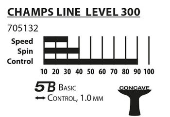 Ракетка для настольного тенниса Donic Champs 300 / 705132, 1.0 mm (3214)