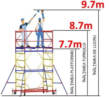 купить Передвижная модульная вышка ВСР (2,0x2,0) 1+6 в Кишинёве