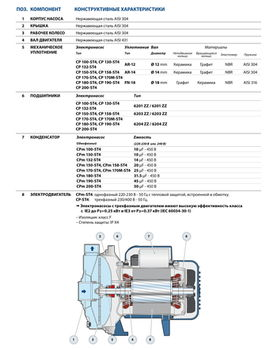 купить Центробежный электронасос Pedrollo CP190-ST4 1.5 кВт в Кишинёве
