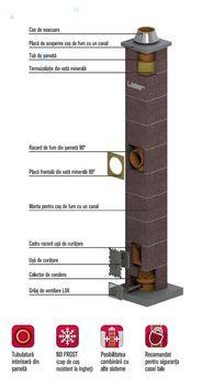 Дымоходная система керамическая - LEIER LSK