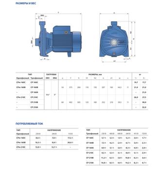 купить Центробежный насос Pedrollo CPm 160 C 1.1 кВт в Кишинёве