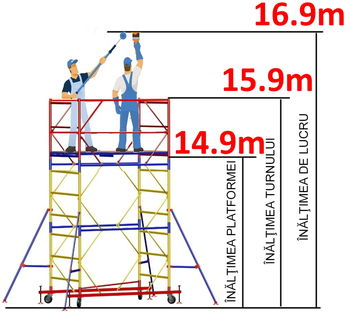 купить Передвижная модульная вышка ВСР (2,0x2,0) 1+12 в Кишинёве