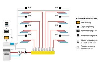 купить L-7 Проводной контроллер в Кишинёве