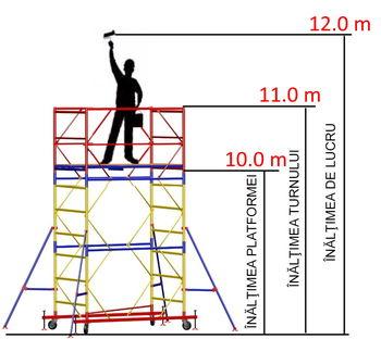 купить Передвижная модульная вышка ВСР (0,7x2,0) 1+8 в Кишинёве