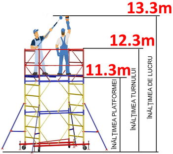 купить Передвижная модульная вышка ВСР (1,2x2,0) 1+9 в Кишинёве