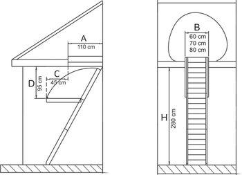 Лестница чердачная Termo 280 Profil 60 x 110 см