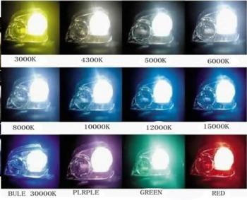 купить Лампа D2S 8000K 85В 35Вт BLUE в Кишинёве
