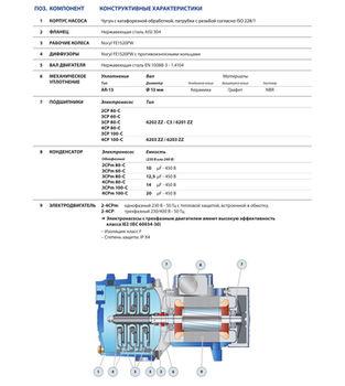 купить Многоступенчатый насос Pedrollo 4CPm80C 0.55 кВт в Кишинёве