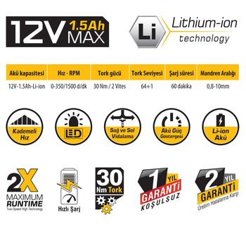 купить Шуруповёрт с 2 аккумуляторами SGS 5130 12V в Кишинёве