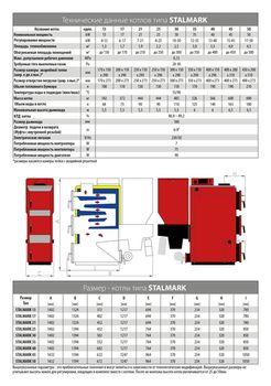 cumpără Cazan pe combustibil solid Stalmark MINI 30 kW în Chișinău
