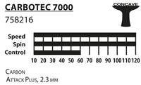 Ракетка для настольного тенниса Donic CarboTec 7000 / 758216, 2.3 mm (4682)