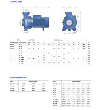 cumpără Pompă centrifugala cu capacitatea inalta Pedrollo HF 30B 5.5 kW în Chișinău