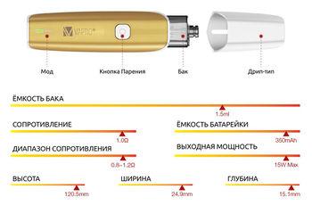 купить Vaptio C-FLAT Kit в Кишинёве