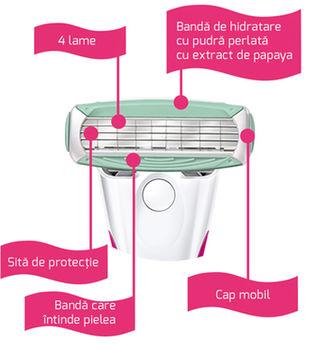 Бритва для женщин Quattro Bikini, 4 лезвия, 1 запасной