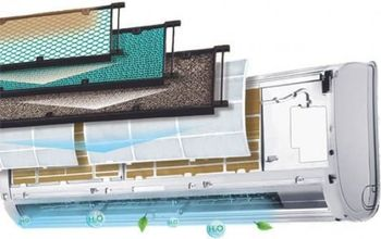 Сплит-системой Perfecto DC Inverter ZACS/I-07 HPF/A17/N1