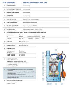 купить Дренажный электронасос Pedrollo TOP 2 Vortex-GM 0.37 кВт в Кишинёве