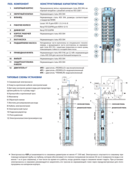 cumpără Pompa submersibila Pedrollo 4SR12/29 7.5 kW pina la 176 м în Chișinău