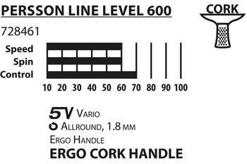 Ракетка для настольного тенниса Donic Persson 600 / 728461, 1.8 мм (3207)