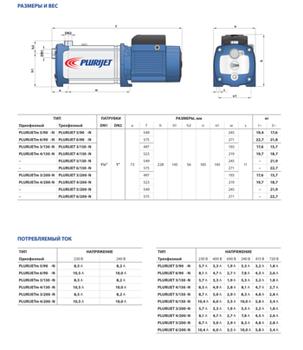 купить Самовсасывающий многоступенчатый насос Pedrollo PLURIJET 6/200 2.2 кВт в Кишинёве