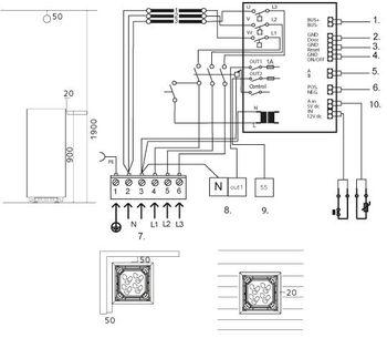 Электропечь для сауны - Tulikivi RAE