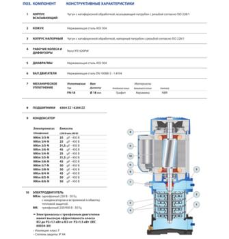 cumpără Pompă multi-trepte verticala Pedrollo MKm5/8 2.2 kW în Chișinău