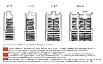 купить Радиатор ст.Т.33 - 300 - 1200 MAKTEK в Кишинёве