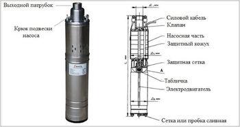 cumpără pompa submersibila elicoidal hydro 4QGD în Chișinău