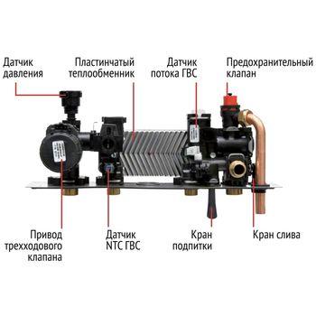 купить Газовый котел Biasi RinNOVA Cond Plus M260V.25S в Кишинёве