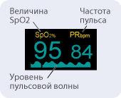 купить Пульсоксиметр  littledoctor в Кишинёве