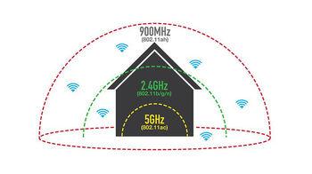 купить TOTOLINK N600R 600Mbps 2.4GHz + 900MHz TURBO в Кишинёве