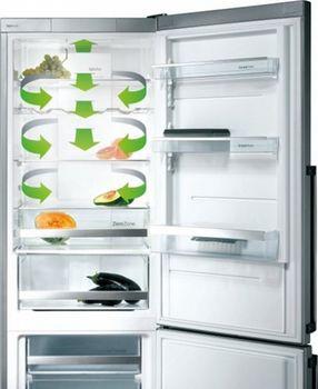купить Холодильник GORENJE NRK 621 PS4 в Кишинёве