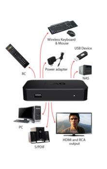 купить IPTV SET-TOP BOX MAG322 в Кишинёве