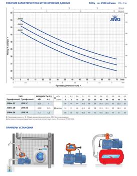 купить Самовсасывающий насос  Pedrollo JSWm2CX 0.75 кВт в Кишинёве