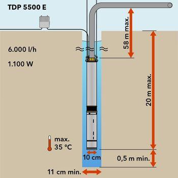 купить Глубинный насос TDP 5500 E в Кишинёве