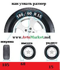 купить Achilles 2233 215/55 R16 97W в Кишинёве