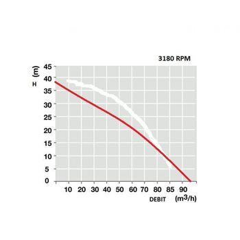 купить Мотопомпа DWP 390 H4X в Кишинёве
