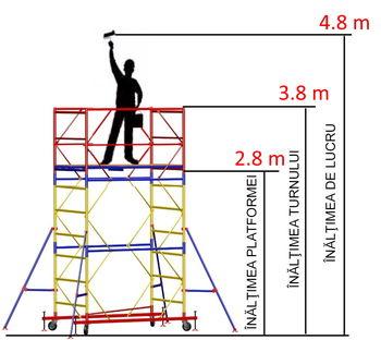 купить Передвижная модульная вышка ВСР (0,7x2,0) 1+2 в Кишинёве