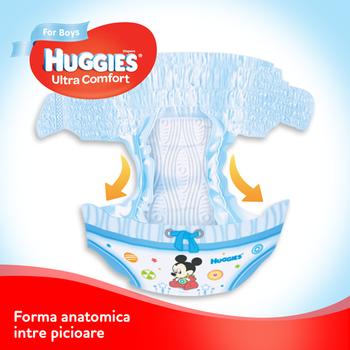 cumpără Scutece Huggies Ultra Comfort pentru băieţel 3 (5-9 kg), 80 buc. în Chișinău