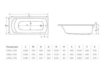 Ванна прямоугольная Excellent Lamia 170