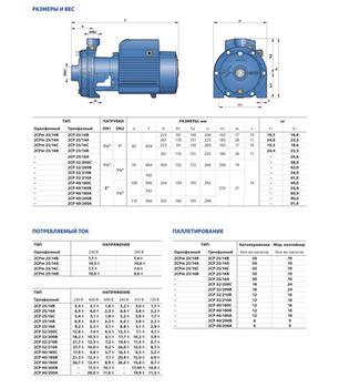 cumpără Pompă centrifugala cu două rotoare Pedrollo 2CP25/14A 1.5 kW în Chișinău