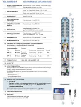 купить Скважинный глубинный насос Pedrollo FLUID SOLAR 2/6 0.75 кВт до 64 м на солнечных панелях в Кишинёве
