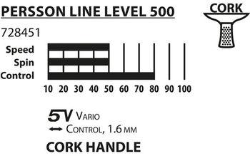Ракетка для настольного тенниса Donic Persson 500 / 728451, 1.6 mm (3208)
