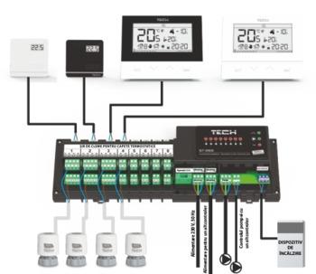 купить L-5 Контроллер Проводной в Кишинёве