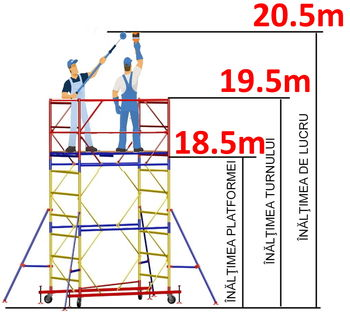 купить Передвижная модульная вышка ВСР (2,0x2,0) 1+15 в Кишинёве