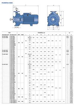 купить Консольно-моноблочный насос Pedrollo F40/160A 4 кВт в Кишинёве