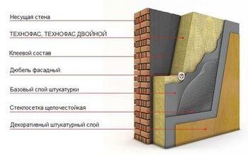 купить Технофас Эффект (уп=2,16м2)  80мм в Кишинёве
